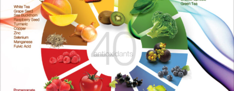 antioxidants-freeradicals