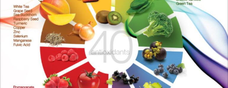 antioxidants-freeradicals